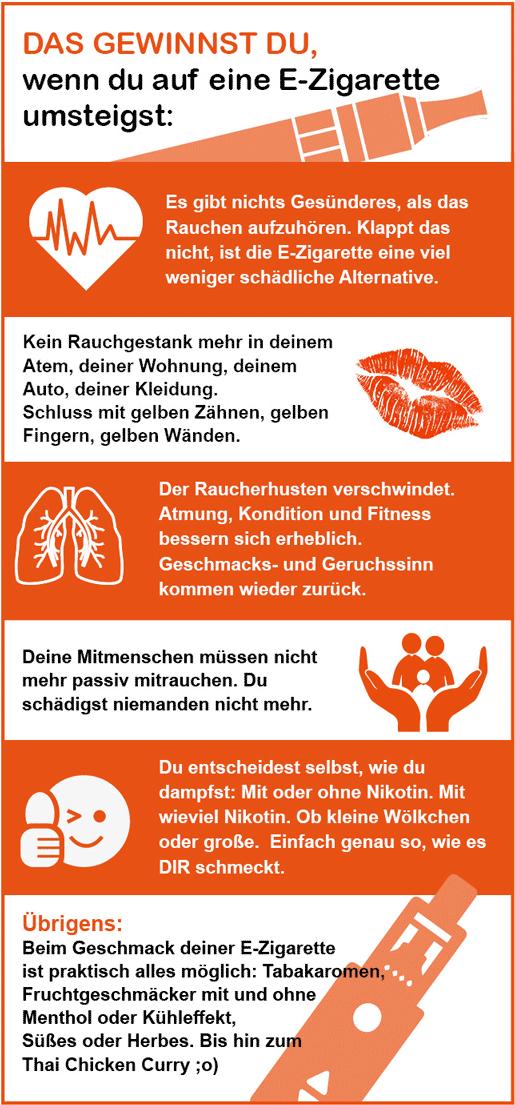Vorteile der E-Zigarette im Vergleich zu Tabakzigaretten